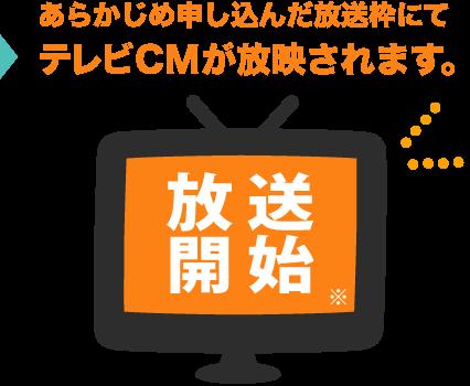 あらかじめ申し込んだ放送枠にてテレビCMが放映されます。 放送開始