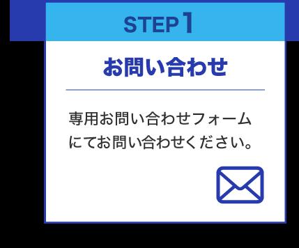 STEP1 お問い合わせ 専用お問い合わせフォーム、またはお電話にてお問い合わせください。
